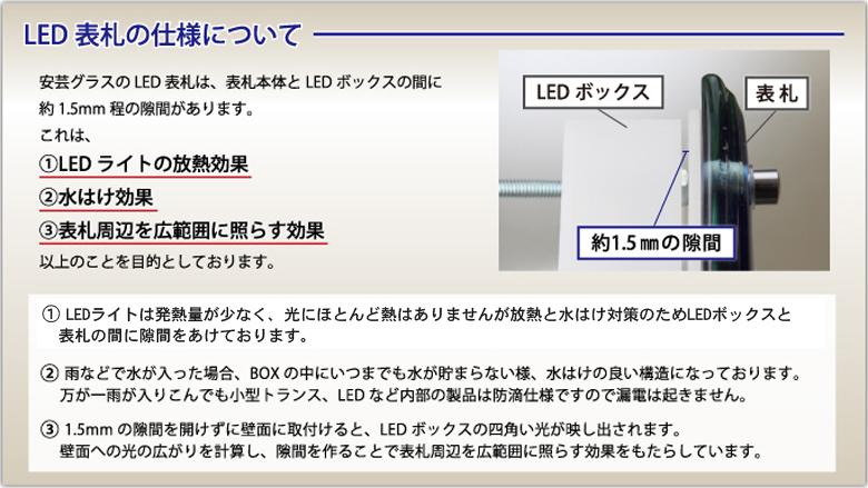LED表札の仕様について